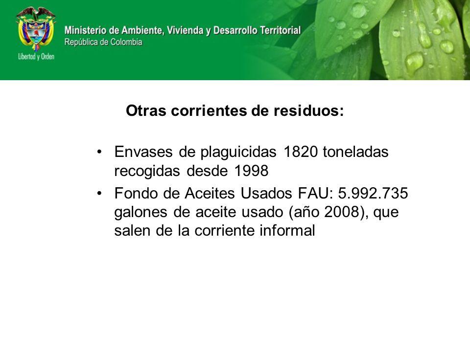 Otras corrientes de residuos: Envases de plaguicidas 1820 toneladas recogidas desde 1998 Fondo de Aceites Usados FAU: 5.992.735 galones de aceite usad