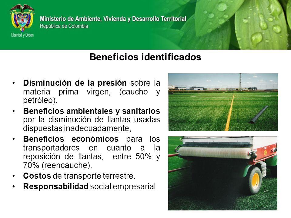 Disminución de la presión sobre la materia prima virgen, (caucho y petróleo). Beneficios ambientales y sanitarios por la disminución de llantas usadas