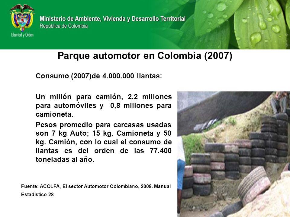 Parque automotor en Colombia (2007) Consumo (2007)de 4.000.000 llantas: Un millón para camión, 2.2 millones para automóviles y 0,8 millones para camio