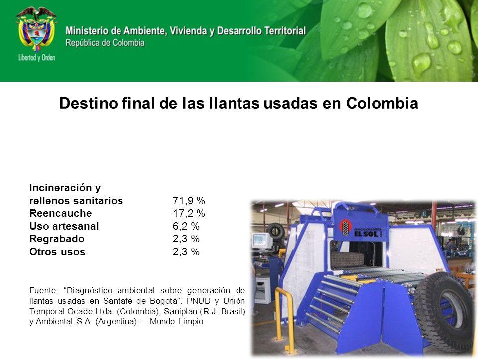 Destino final de las llantas usadas en Colombia Incineración y rellenos sanitarios 71,9 % Reencauche 17,2 % Uso artesanal 6,2 % Regrabado 2,3 % Otros
