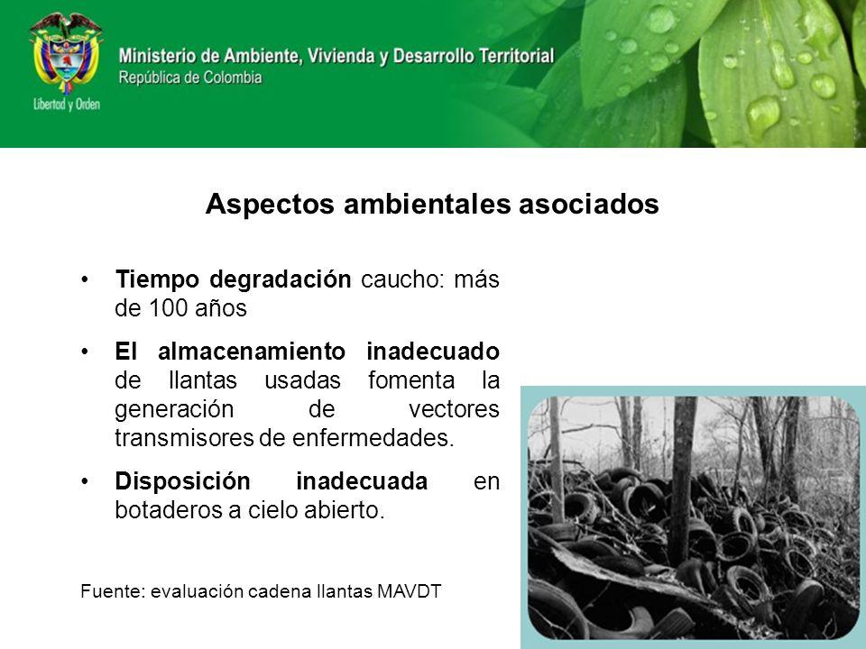 Aspectos ambientales asociados Tiempo degradación caucho: más de 100 años El almacenamiento inadecuado de llantas usadas fomenta la generación de vect