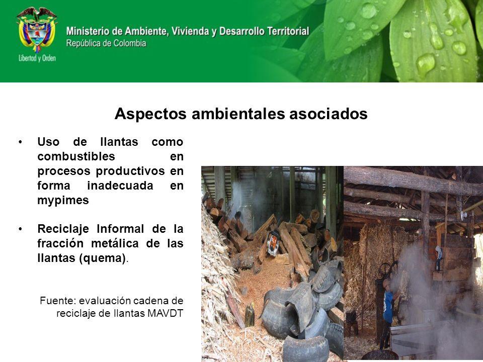 Aspectos ambientales asociados Uso de llantas como combustibles en procesos productivos en forma inadecuada en mypimes Reciclaje Informal de la fracci