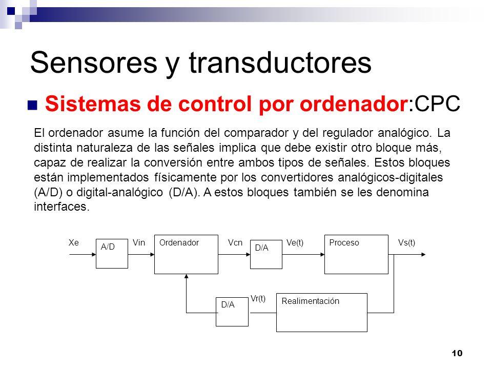 10 Sensores y transductores Sistemas de control por ordenador:CPC El ordenador asume la función del comparador y del regulador analógico. La distinta