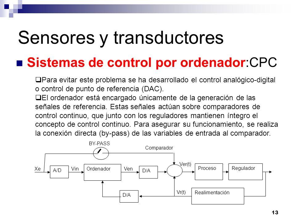 13 Sensores y transductores Sistemas de control por ordenador:CPC Para evitar este problema se ha desarrollado el control analógico-digital o control