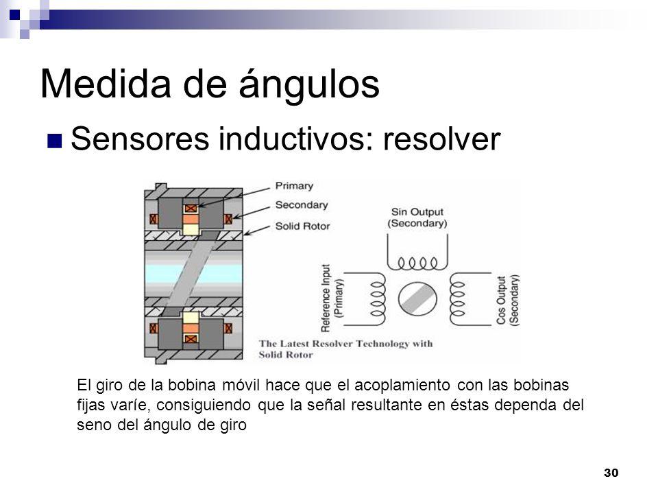 30 Medida de ángulos Sensores inductivos: resolver El giro de la bobina móvil hace que el acoplamiento con las bobinas fijas varíe, consiguiendo que l