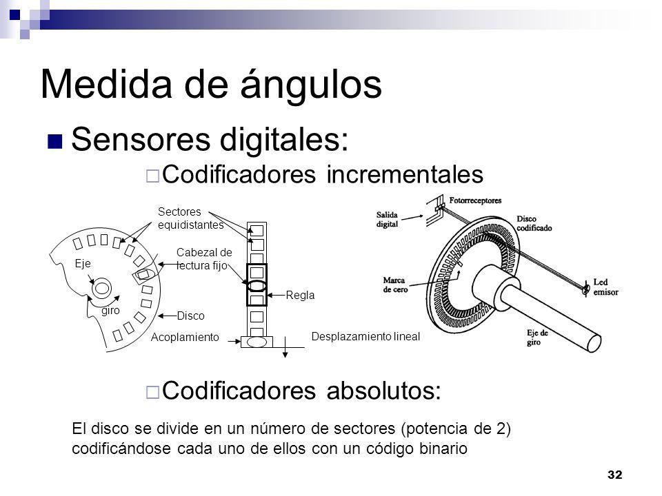 32 Medida de ángulos Sensores digitales: Codificadores incrementales Codificadores absolutos: Sectores equidistantes Cabezal de lectura fijo Disco Reg