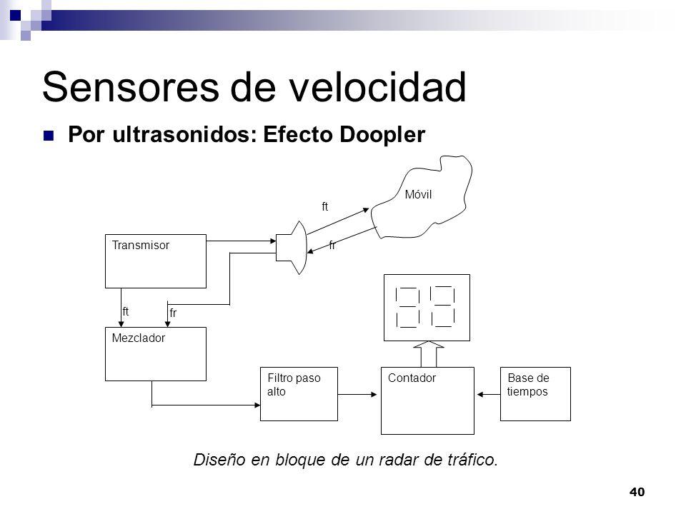 40 Sensores de velocidad Por ultrasonidos: Efecto Doopler Transmisor Mezclador ContadorFiltro paso alto Base de tiempos Móvil ft fr ft fr Diseño en bl