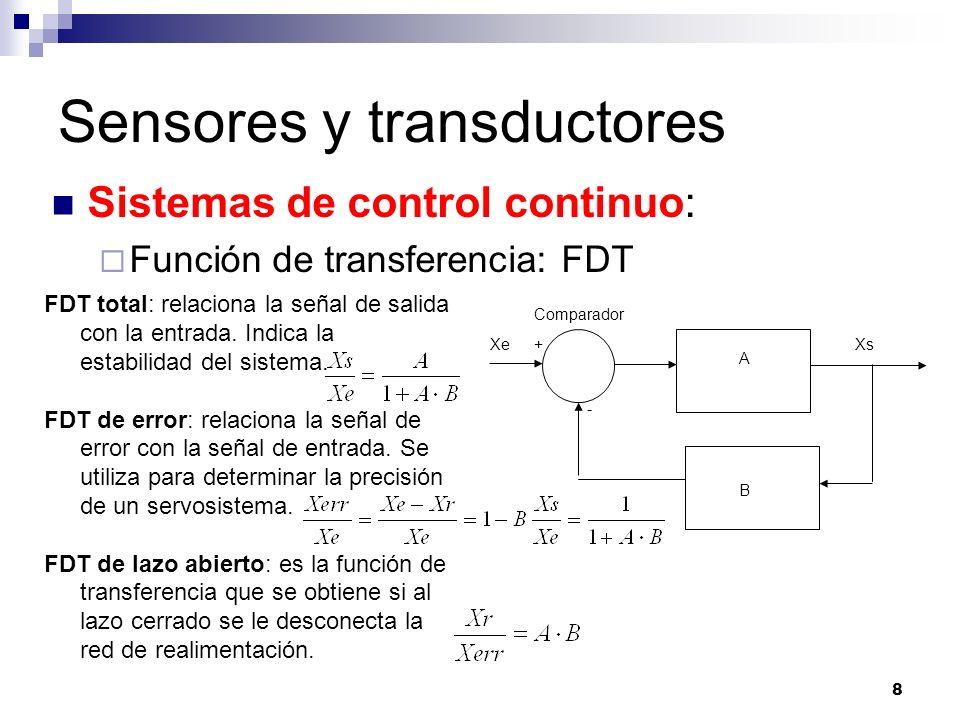 8 Sensores y transductores Sistemas de control continuo: Función de transferencia: FDT A B XeXs+ - Comparador FDT total: relaciona la señal de salida