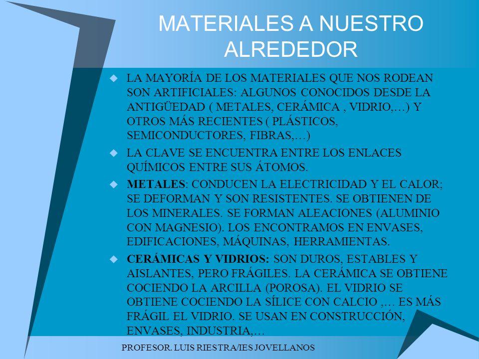 PROFESOR. LUIS RIESTRA/IES JOVELLANOS MATERIALES A NUESTRO ALREDEDOR LA MAYORÍA DE LOS MATERIALES QUE NOS RODEAN SON ARTIFICIALES: ALGUNOS CONOCIDOS D