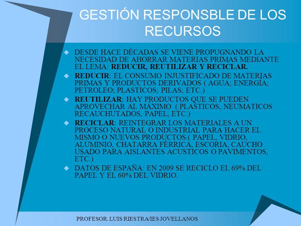 PROFESOR. LUIS RIESTRA/IES JOVELLANOS GESTIÓN RESPONSBLE DE LOS RECURSOS DESDE HACE DÉCADAS SE VIENE PROPUGNANDO LA NECESIDAD DE AHORRAR MATERIAS PRIM