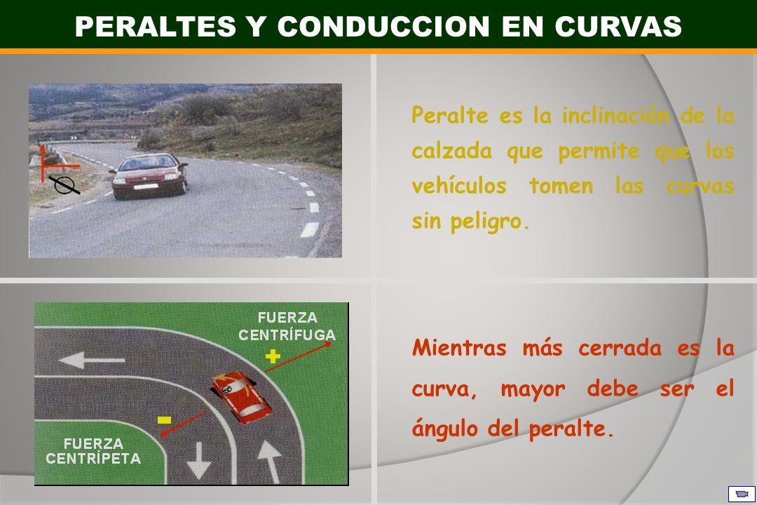 PERALTES Y CONDUCCION EN CURVAS Peralte es la inclinación de la calzada que permite que los vehículos tomen las curvas sin peligro. Mientras más cerra