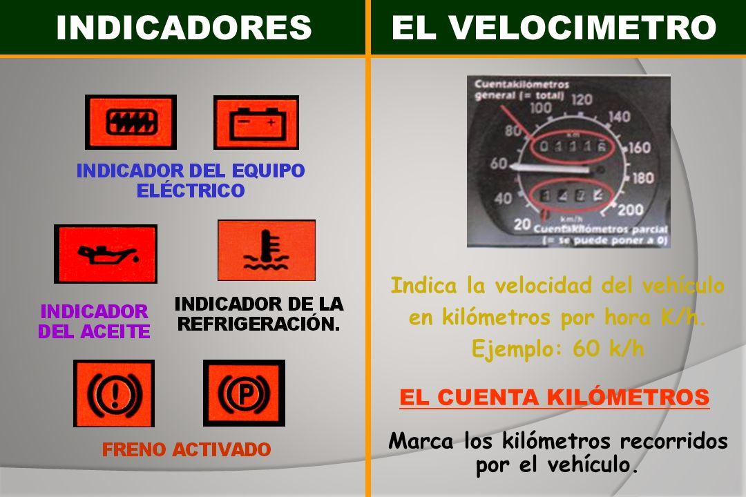 INDICADORES Indica la velocidad del vehículo en kilómetros por hora K/h. Ejemplo: 60 k/h EL VELOCIMETRO EL CUENTA KILÓMETROS Marca los kilómetros reco