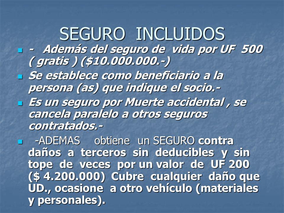SEGURO INCLUIDOS - Además del seguro de vida por UF 500 ( gratis ) ($10.000.000.-) - Además del seguro de vida por UF 500 ( gratis ) ($10.000.000.-) Se establece como beneficiario a la persona (as) que indique el socio.- Se establece como beneficiario a la persona (as) que indique el socio.- Es un seguro por Muerte accidental, se cancela paralelo a otros seguros contratados.- Es un seguro por Muerte accidental, se cancela paralelo a otros seguros contratados.- -ADEMAS obtiene un SEGURO contra daños a terceros sin deducibles y sin tope de veces por un valor de UF 200 ($ 4.200.000) Cubre cualquier daño que UD., ocasione a otro vehículo (materiales y personales).