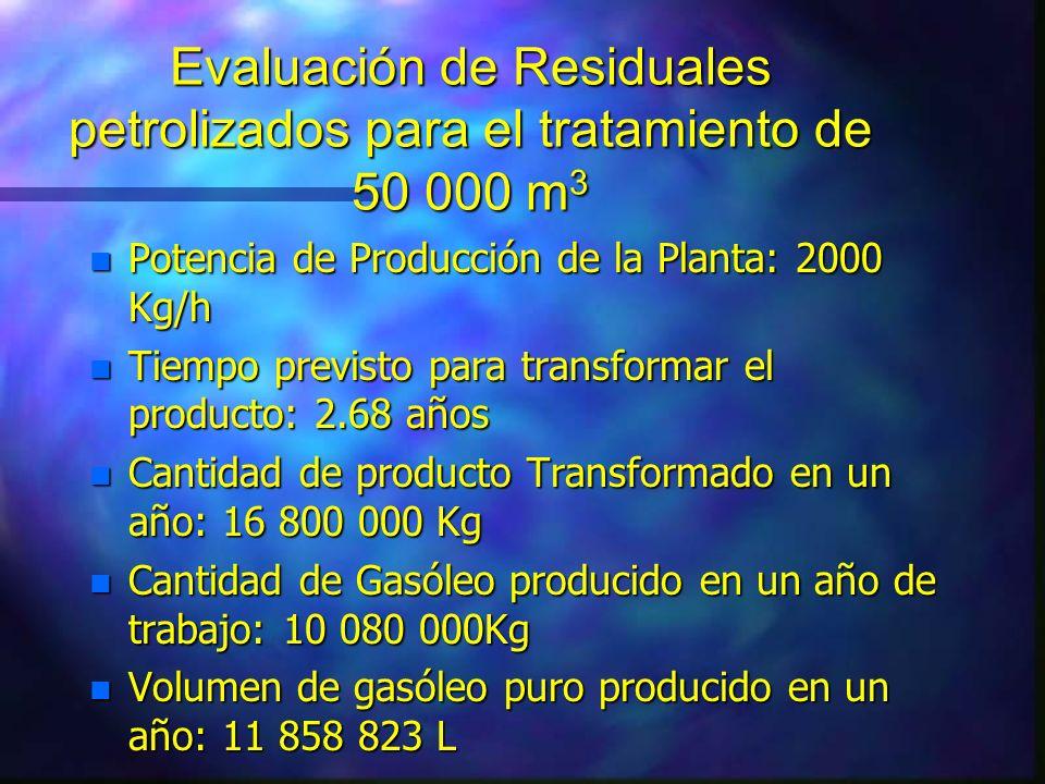 Evaluación de Residuales petrolizados para el tratamiento de 50 000 m 3 n Potencia de Producción de la Planta: 2000 Kg/h n Tiempo previsto para transf