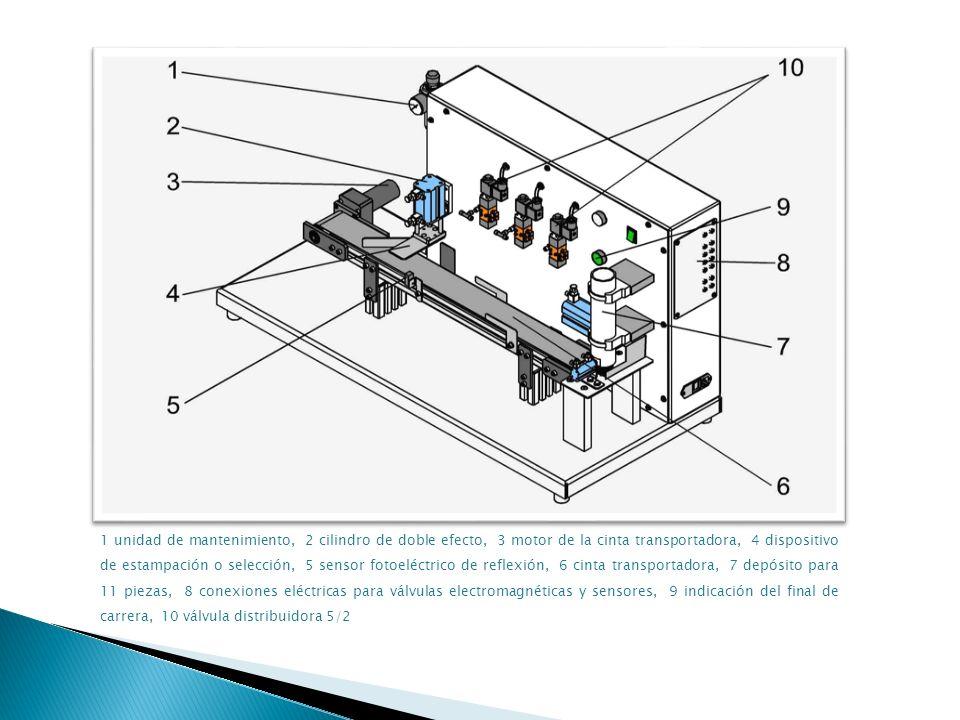 1 unidad de mantenimiento, 2 cilindro de doble efecto, 3 motor de la cinta transportadora, 4 dispositivo de estampación o selección, 5 sensor fotoeléctrico de reflexión, 6 cinta transportadora, 7 depósito para 11 piezas, 8 conexiones eléctricas para válvulas electromagnéticas y sensores, 9 indicación del final de carrera, 10 válvula distribuidora 5/2