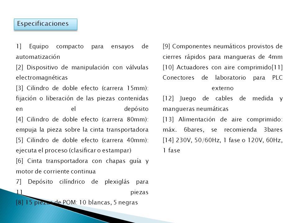 1] Equipo compacto para ensayos de automatización [2] Dispositivo de manipulación con válvulas electromagnéticas [3] Cilindro de doble efecto (carrera 15mm): fijación o liberación de las piezas contenidas en el depósito [4] Cilindro de doble efecto (carrera 80mm): empuja la pieza sobre la cinta transportadora [5] Cilindro de doble efecto (carrera 40mm): ejecuta el proceso (clasificar o estampar) [6] Cinta transportadora con chapas guía y motor de corriente continua 7] Depósito cilíndrico de plexiglás para 11 piezas [8] 15 piezas de POM: 10 blancas, 5 negras [9] Componentes neumáticos provistos de cierres rápidos para mangueras de 4mm [10] Actuadores con aire comprimido[11] Conectores de laboratorio para PLC externo [12] Juego de cables de medida y mangueras neumáticas [13] Alimentación de aire comprimido: máx.