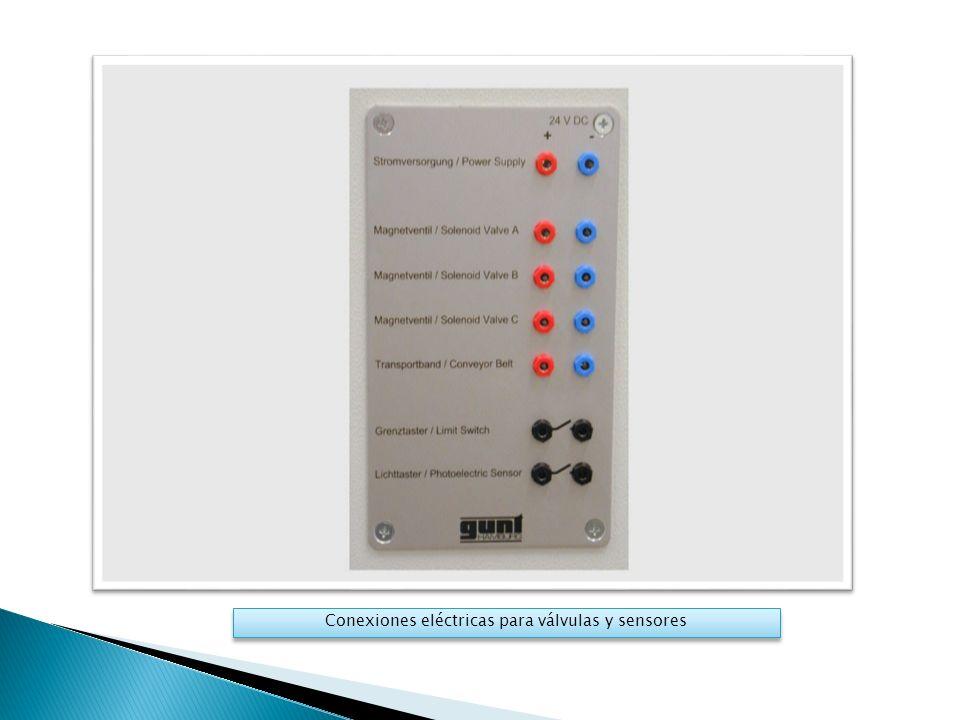 Conexiones eléctricas para válvulas y sensores