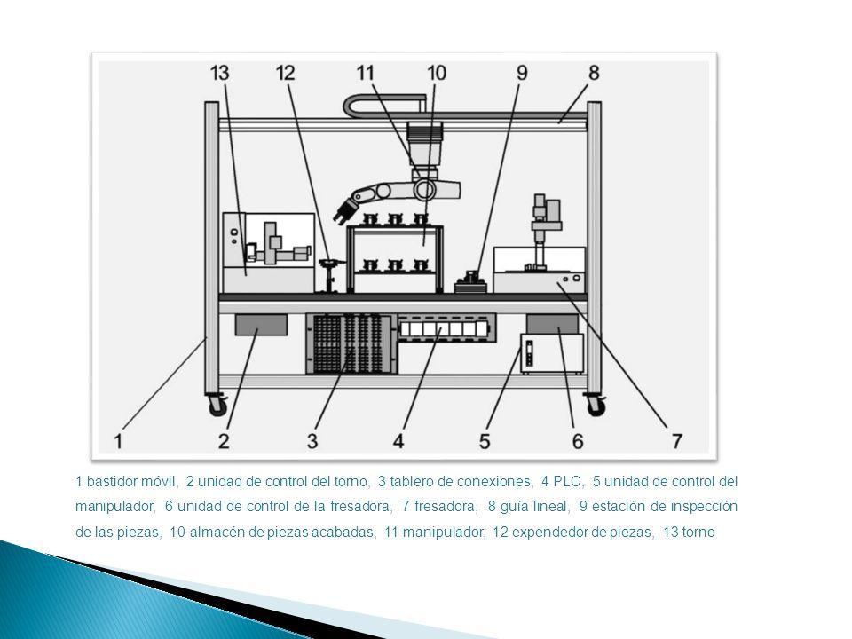 1 bastidor móvil, 2 unidad de control del torno, 3 tablero de conexiones, 4 PLC, 5 unidad de control del manipulador, 6 unidad de control de la fresadora, 7 fresadora, 8 guía lineal, 9 estación de inspección de las piezas, 10 almacén de piezas acabadas, 11 manipulador, 12 expendedor de piezas, 13 torno