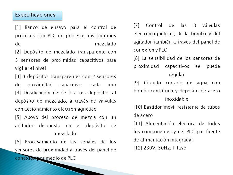 [1] Banco de ensayo para el control de procesos con PLC en procesos discontinuos de mezclado [2] Depósito de mezclado transparente con 3 sensores de proximidad capacitivos para vigilar el nivel [3] 3 depósitos transparentes con 2 sensores de proximidad capacitivos cada uno [4] Dosificación desde los tres depósitos al depósito de mezclado, a través de válvulas con accionamiento electromagnético [5] Apoyo del proceso de mezcla con un agitador dispuesto en el depósito de mezclado [6] Procesamiento de las señales de los sensores de proximidad a través del panel de conexión por medio de PLC [7] Control de las 8 válvulas electromagnéticas, de la bomba y del agitador también a través del panel de conexión y PLC [8] La sensibilidad de los sensores de proximidad capacitivos se puede regular [9] Circuito cerrado de agua con bomba centrífuga y depósito de acero inoxidable [10] Bastidor móvil resistente de tubos de acero [11] Alimentación eléctrica de todos los componentes y del PLC por fuente de alimentación integrada} [12] 230V, 50Hz, 1 fase Especificaciones