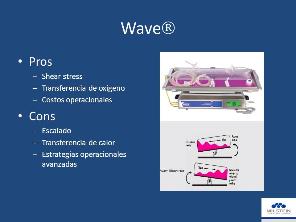 Wave Pros – Shear stress – Transferencia de oxigeno – Costos operacionales Cons – Escalado – Transferencia de calor – Estrategias operacionales avanzadas