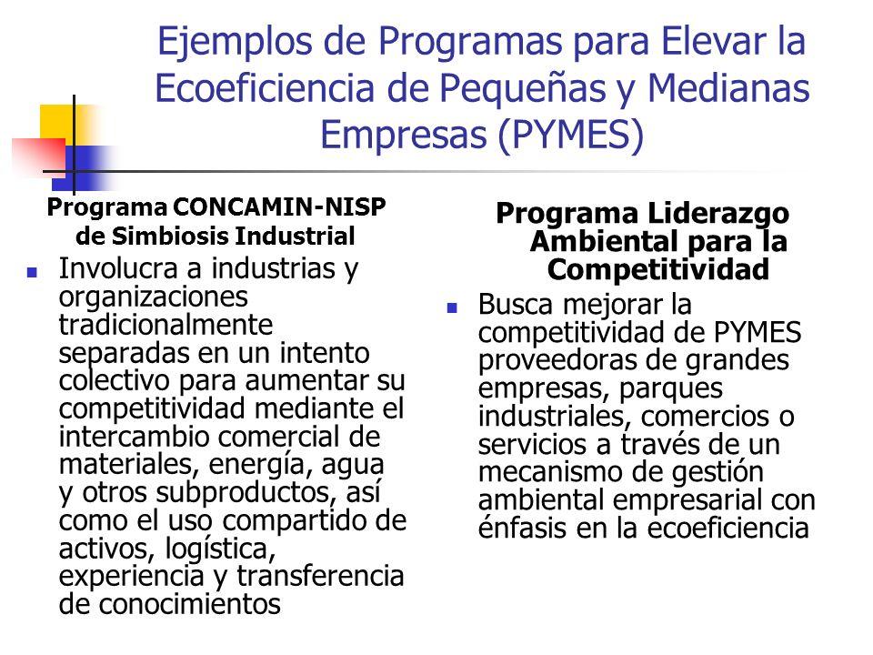 Ejemplos de Programas para Elevar la Ecoeficiencia de Pequeñas y Medianas Empresas (PYMES) Programa CONCAMIN-NISP de Simbiosis Industrial Involucra a