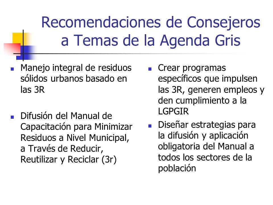 Recomendaciones de Consejeros a Temas de la Agenda Gris Manejo integral de residuos sólidos urbanos basado en las 3R Difusión del Manual de Capacitación para Minimizar Residuos a Nivel Municipal, a Través de Reducir, Reutilizar y Reciclar (3r) Crear programas específicos que impulsen las 3R, generen empleos y den cumplimiento a la LGPGIR Diseñar estrategias para la difusión y aplicación obligatoria del Manual a todos los sectores de la población