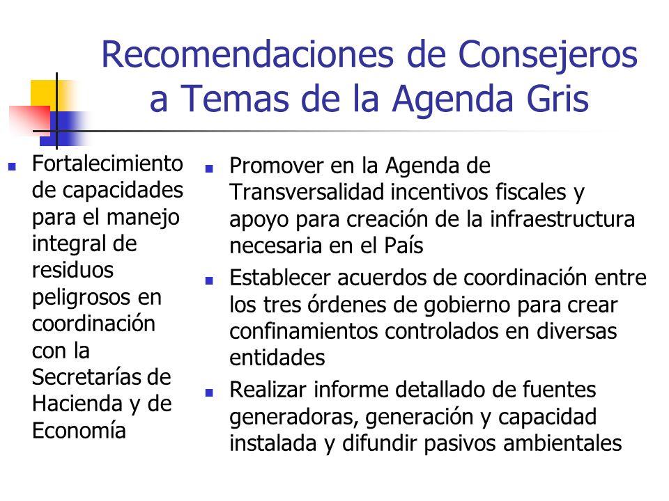 Recomendaciones de Consejeros a Temas de la Agenda Gris Fortalecimiento de capacidades para el manejo integral de residuos peligrosos en coordinación