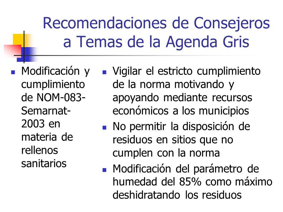 Recomendaciones de Consejeros a Temas de la Agenda Gris Modificación y cumplimiento de NOM-083- Semarnat- 2003 en materia de rellenos sanitarios Vigilar el estricto cumplimiento de la norma motivando y apoyando mediante recursos económicos a los municipios No permitir la disposición de residuos en sitios que no cumplen con la norma Modificación del parámetro de humedad del 85% como máximo deshidratando los residuos