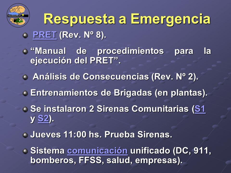 Respuesta a Emergencia PRET (Rev. Nº 8). PRET (Rev. Nº 8).PRET Manual de procedimientos para la ejecución del PRET. Análisis de Consecuencias (Rev. Nº