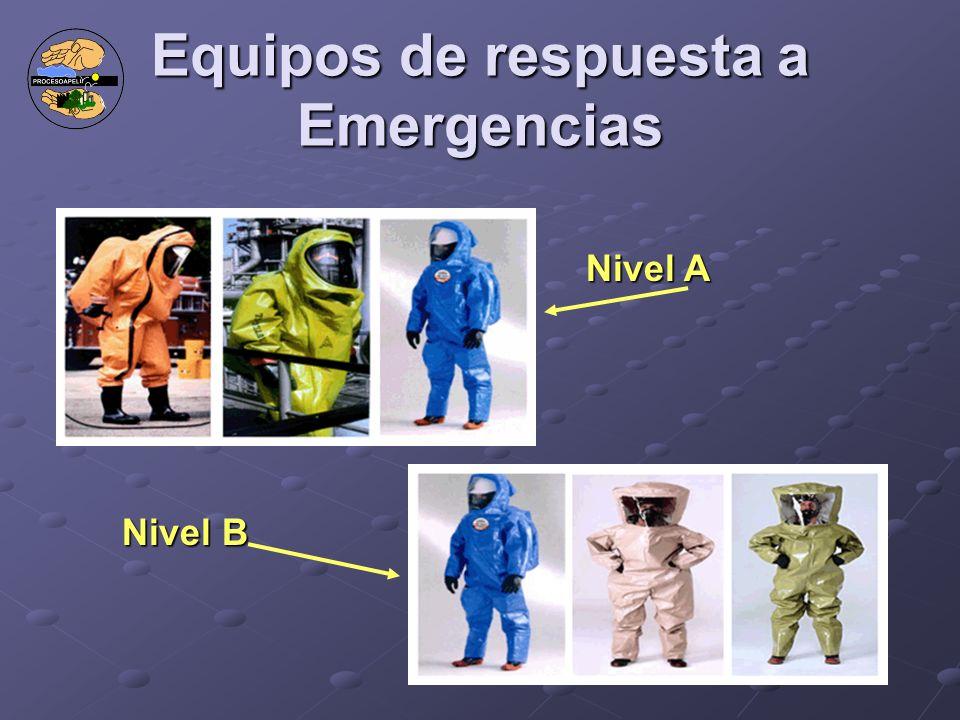 Equipos de respuesta a Emergencias Nivel A Nivel B