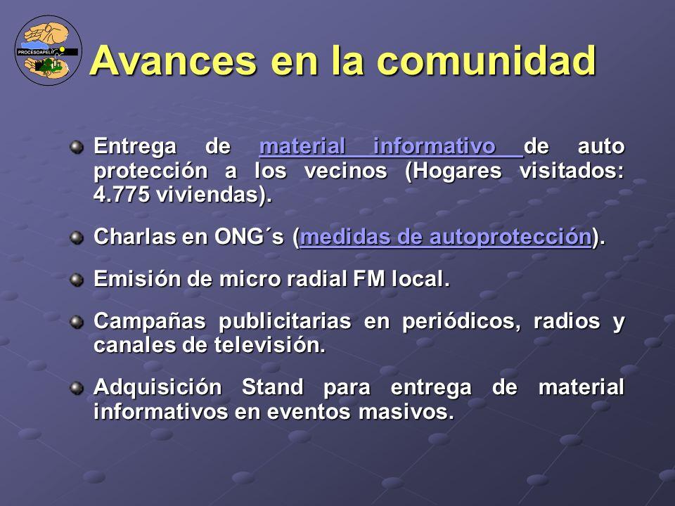 Avances en la comunidad Entrega de material informativo de auto protección a los vecinos (Hogares visitados: 4.775 viviendas). material informativo ma