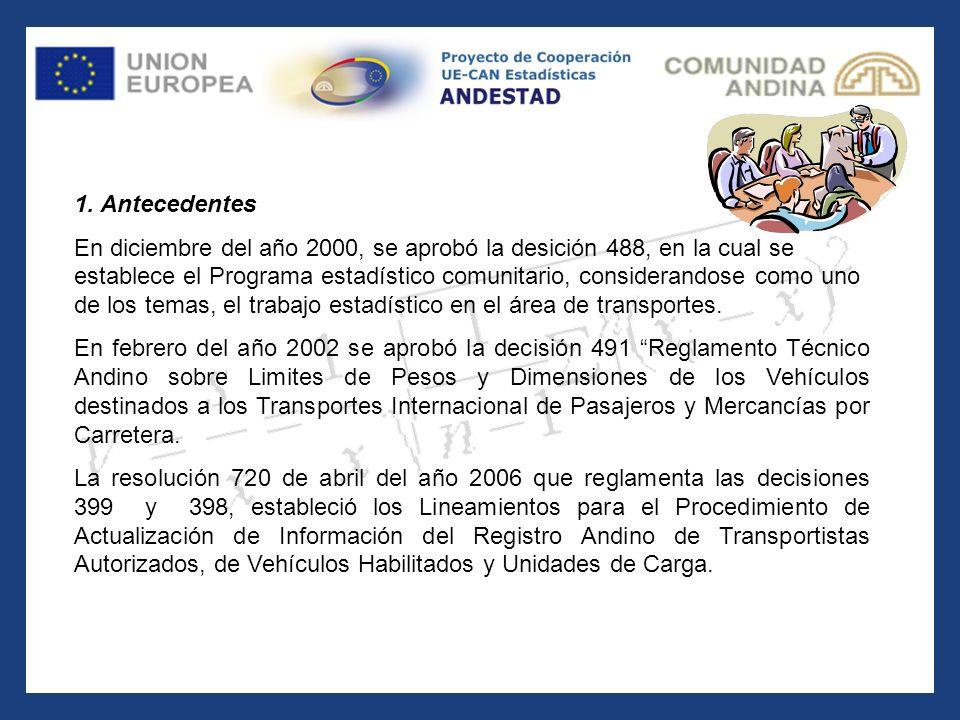 CODIFICACIÓN DE VEHÍCULOS LIGEROS NOMBRESIMBOLOCODIGO CAMIONETA PICK - UP PK3 CAMIONETAPANELCP4