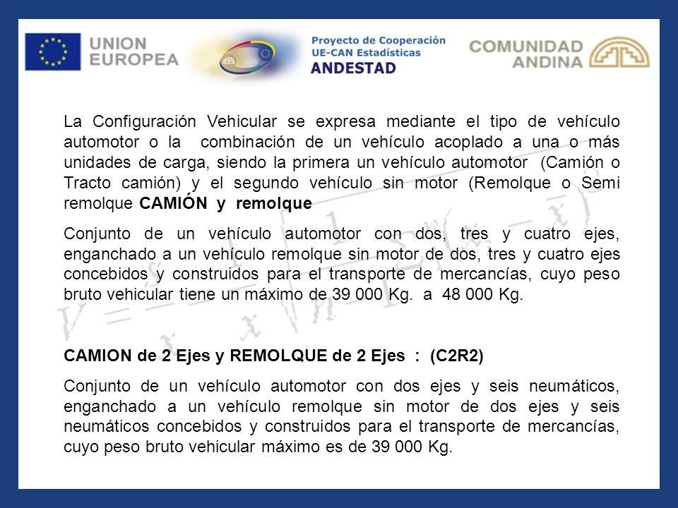 La Configuración Vehicular se expresa mediante el tipo de vehículo automotor o la combinación de un vehículo acoplado a una o más unidades de carga, s