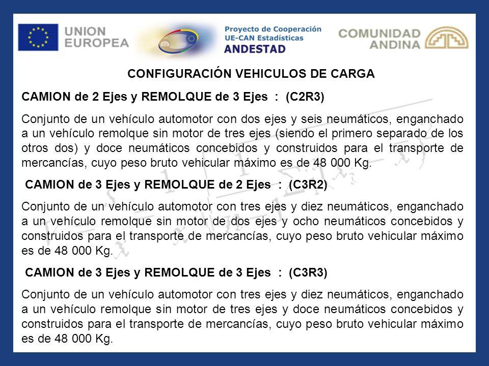 CAMION de 2 Ejes y REMOLQUE de 3 Ejes : (C2R3) Conjunto de un vehículo automotor con dos ejes y seis neumáticos, enganchado a un vehículo remolque sin