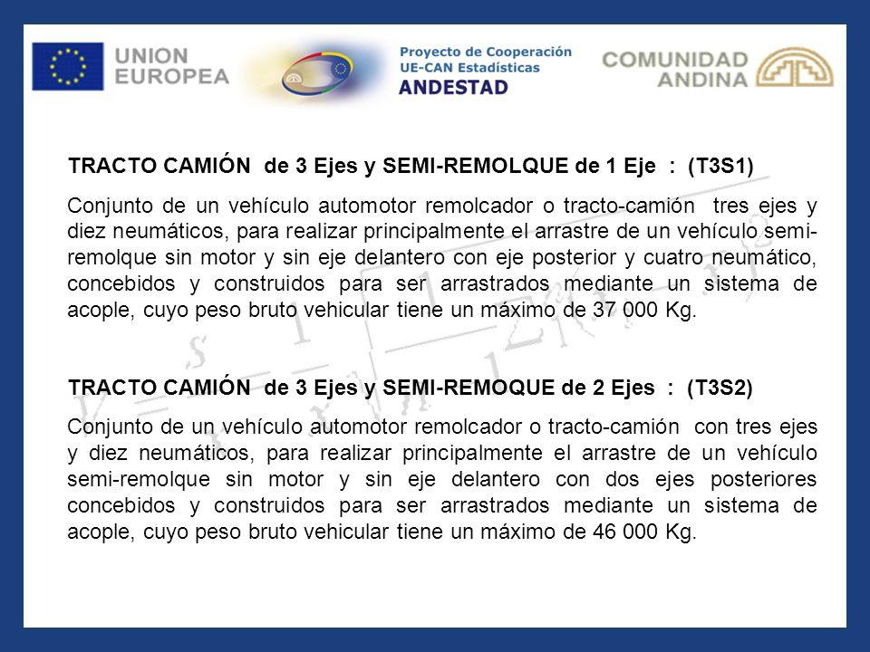 TRACTO CAMIÓN de 3 Ejes y SEMI-REMOLQUE de 1 Eje : (T3S1) Conjunto de un vehículo automotor remolcador o tracto-camión tres ejes y diez neumáticos, pa