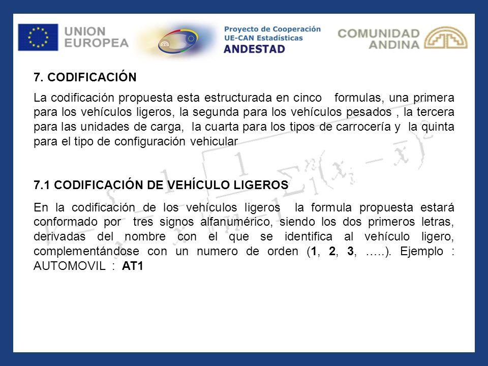 La codificación propuesta esta estructurada en cinco formulas, una primera para los vehículos ligeros, la segunda para los vehículos pesados, la terce