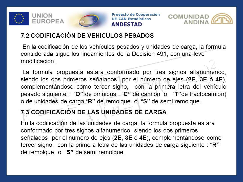 7.2 CODIFICACIÓN DE VEHICULOS PESADOS En la codificación de los vehículos pesados y unidades de carga, la formula considerada sigue los lineamientos d