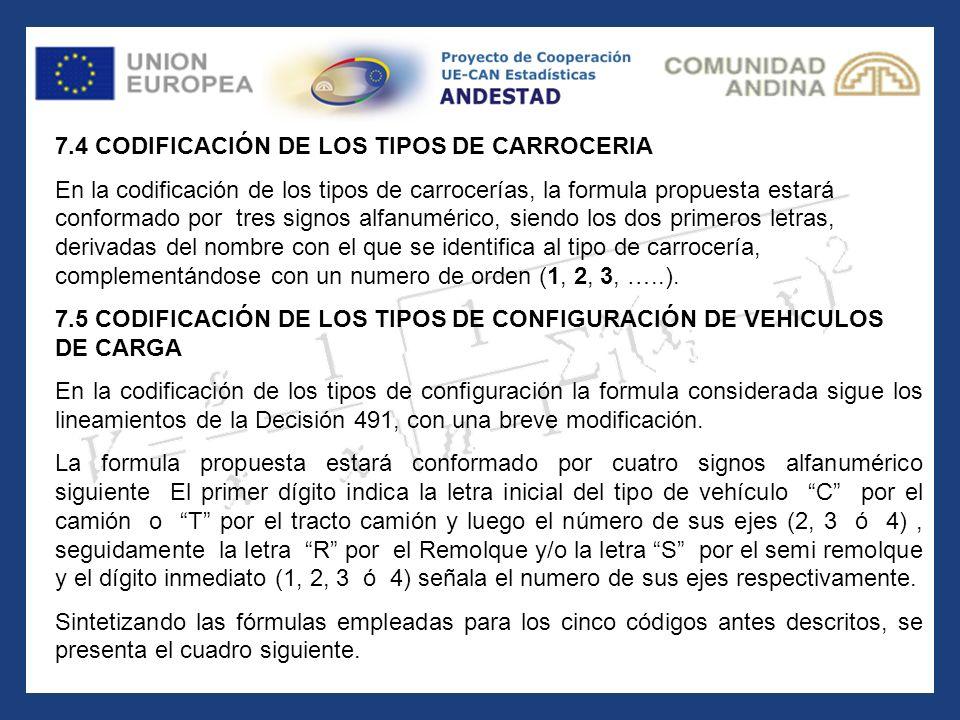 7.4 CODIFICACIÓN DE LOS TIPOS DE CARROCERIA En la codificación de los tipos de carrocerías, la formula propuesta estará conformado por tres signos alf