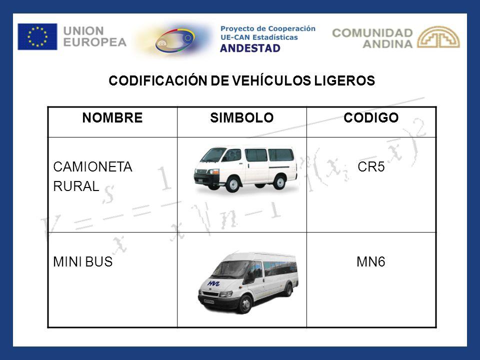 CODIFICACIÓN DE VEHÍCULOS LIGEROS NOMBRESIMBOLOCODIGO CAMIONETA RURAL CR5 MINI BUSMN6
