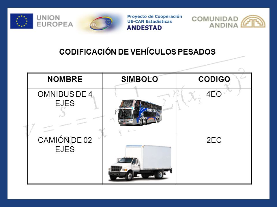NOMBRESIMBOLOCODIGO OMNIBUS DE 4 EJES 4EO CAMIÓN DE 02 EJES 2EC CODIFICACIÓN DE VEHÍCULOS PESADOS