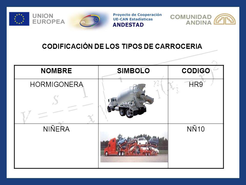 NOMBRESIMBOLOCODIGO HORMIGONERAHR9 NIÑERANÑ10 CODIFICACIÓN DE LOS TIPOS DE CARROCERIA