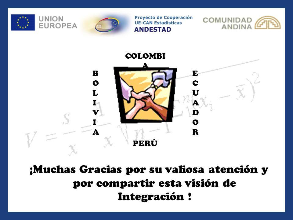 ¡Muchas Gracias por su valiosa atención y por compartir esta visión de Integración ! ECUADORECUADOR COLOMBI A BOLIVIABOLIVIA PERÚ