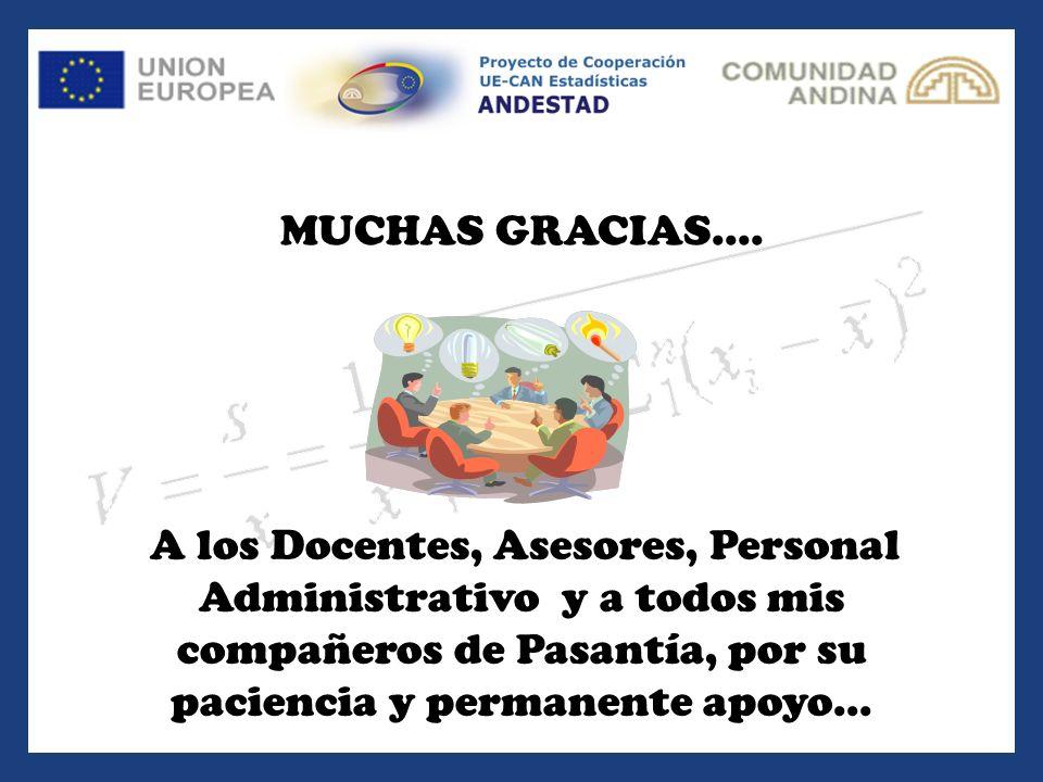 A los Docentes, Asesores, Personal Administrativo y a todos mis compañeros de Pasantía, por su paciencia y permanente apoyo... MUCHAS GRACIAS....