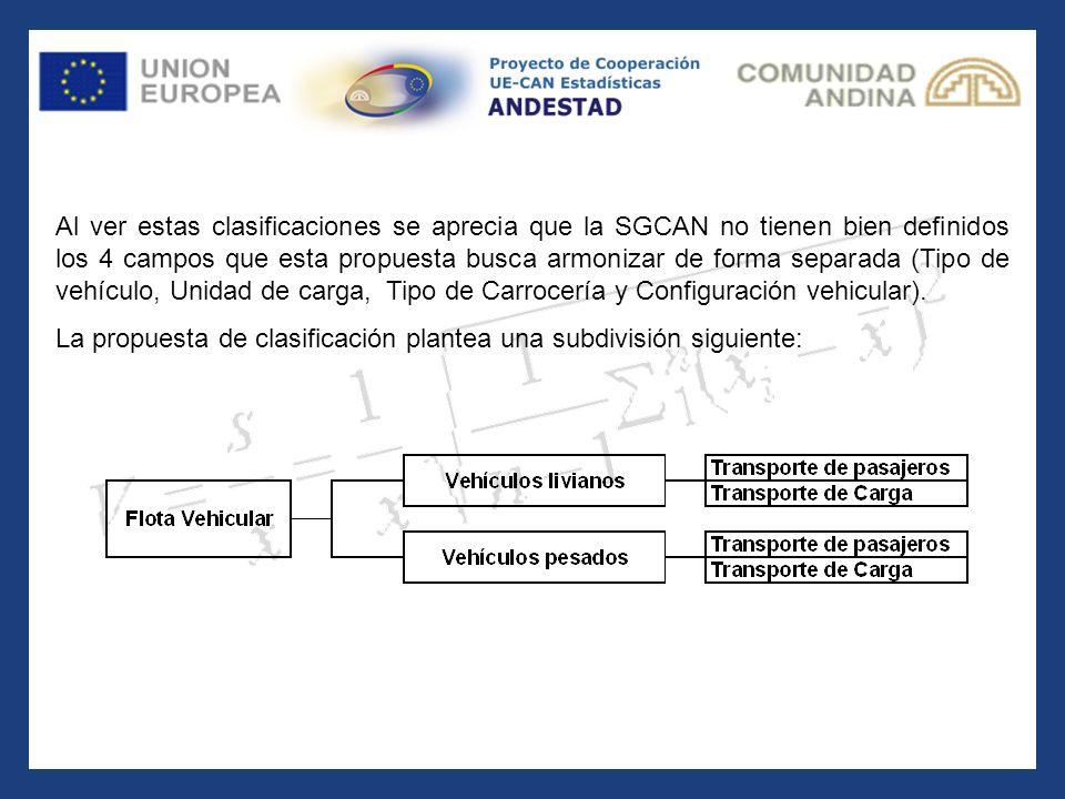 Al ver estas clasificaciones se aprecia que la SGCAN no tienen bien definidos los 4 campos que esta propuesta busca armonizar de forma separada (Tipo