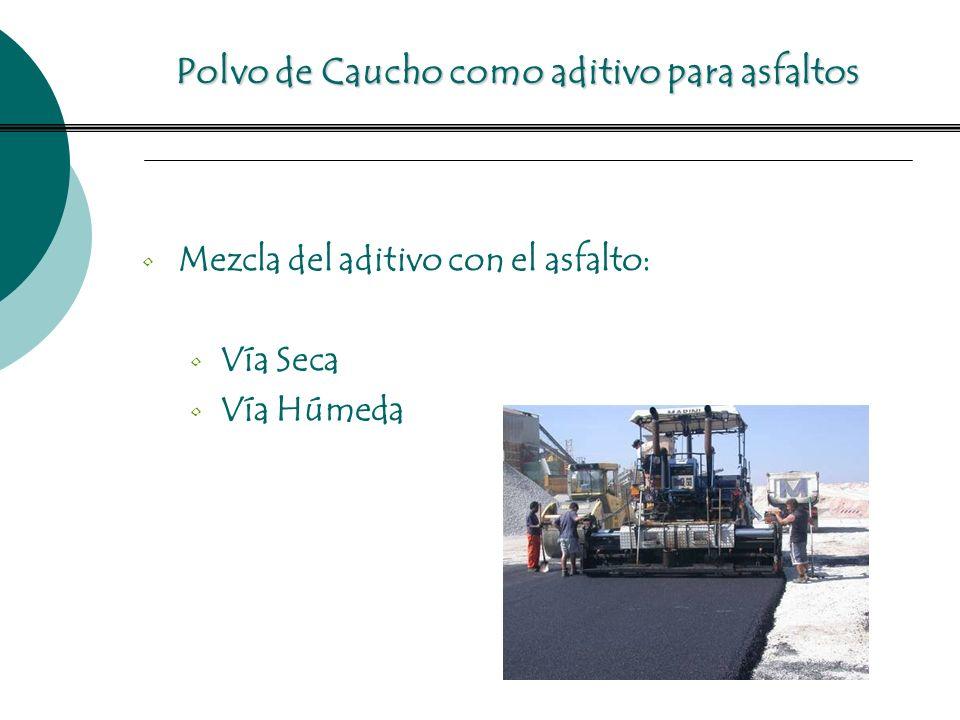 Polvo de Caucho como aditivo para asfaltos Mezcla del aditivo con el asfalto: Vía Seca Vía Húmeda
