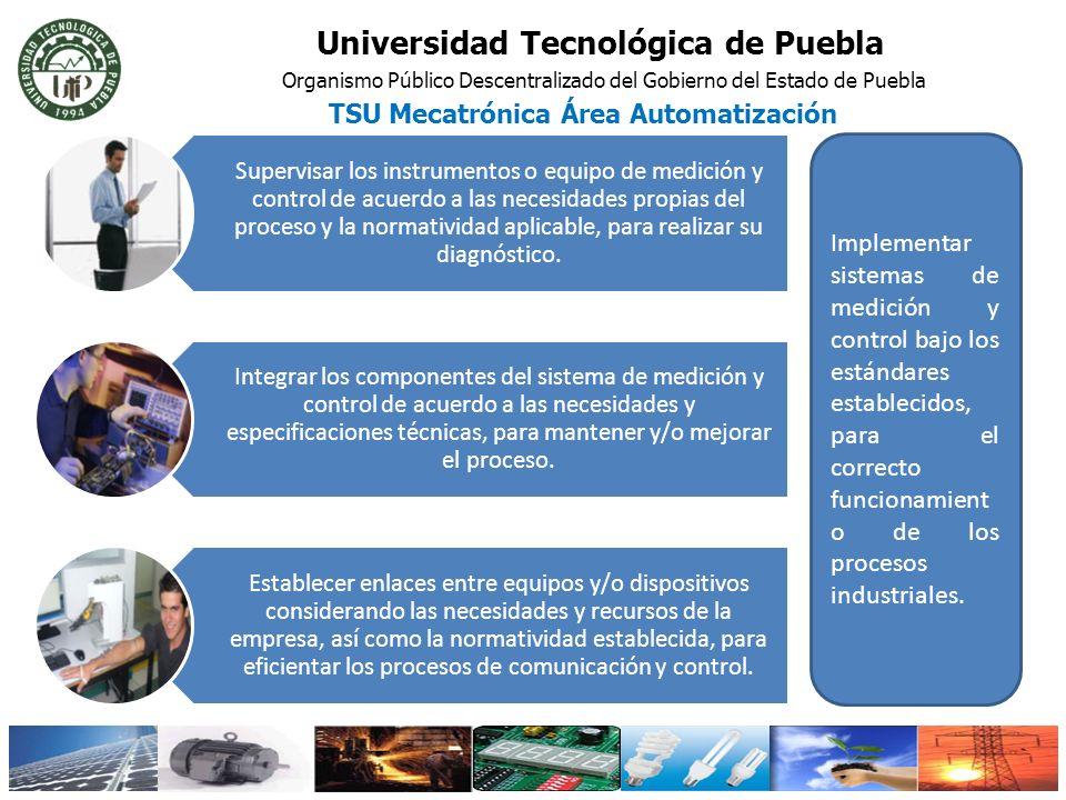 Universidad Tecnológica de Puebla Organismo Público Descentralizado del Gobierno del Estado de Puebla Supervisar los instrumentos o equipo de medición