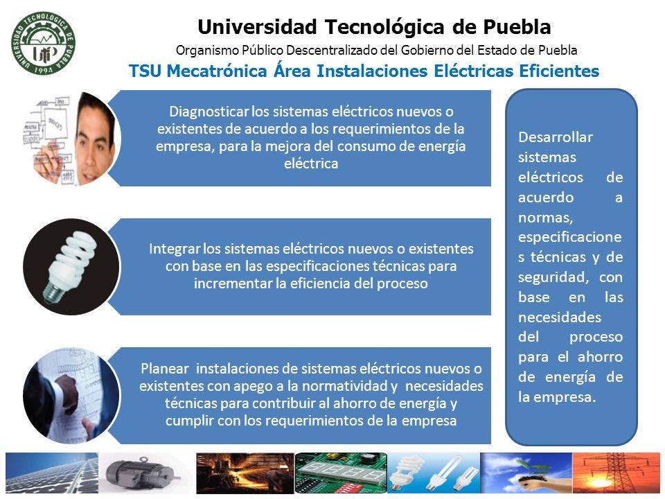 Universidad Tecnológica de Puebla Organismo Público Descentralizado del Gobierno del Estado de Puebla Diagnosticar los sistemas eléctricos nuevos o ex