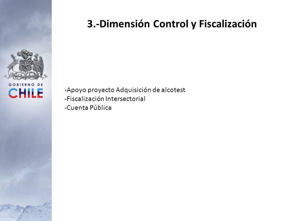 3.-Dimensión Control y Fiscalización -Apoyo proyecto Adquisición de alcotest -Fiscalización Intersectorial -Cuenta Pública