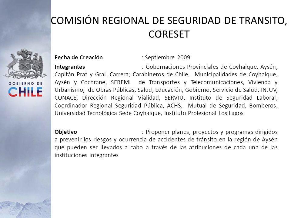 COMISIÓN REGIONAL DE SEGURIDAD DE TRANSITO, CORESET Fecha de Creación: Septiembre 2009 Integrantes: Gobernaciones Provinciales de Coyhaique, Aysén, Ca