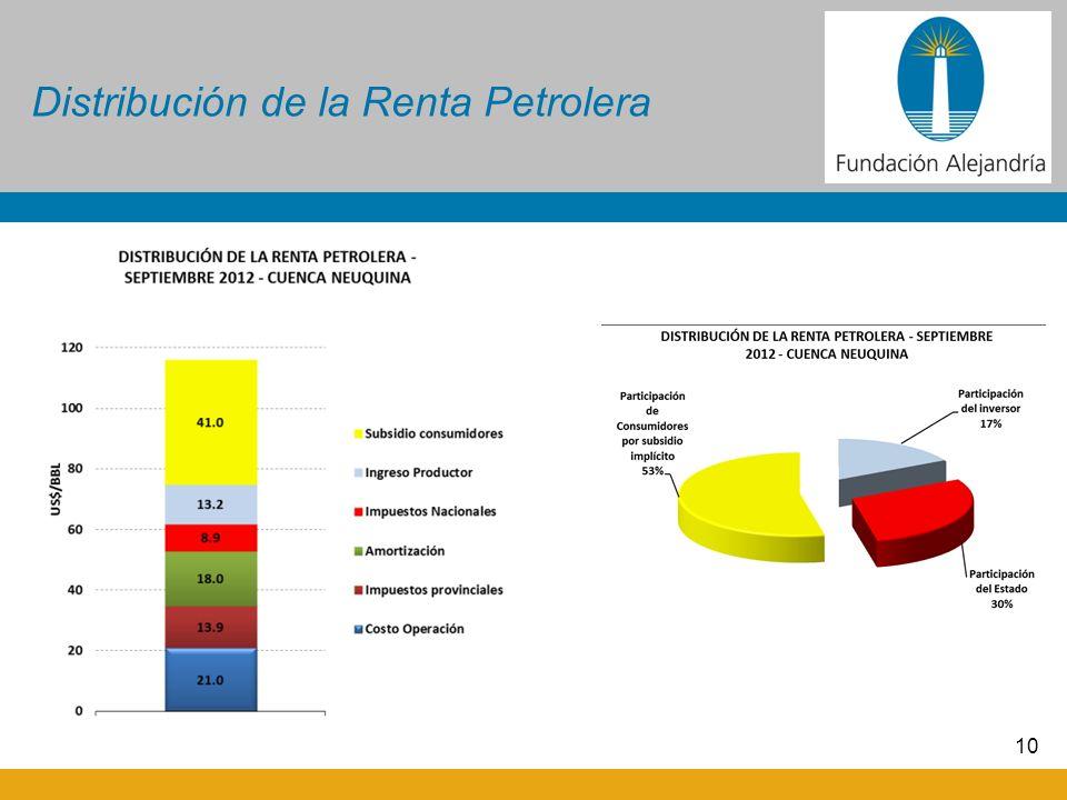 10 Distribución de la Renta Petrolera